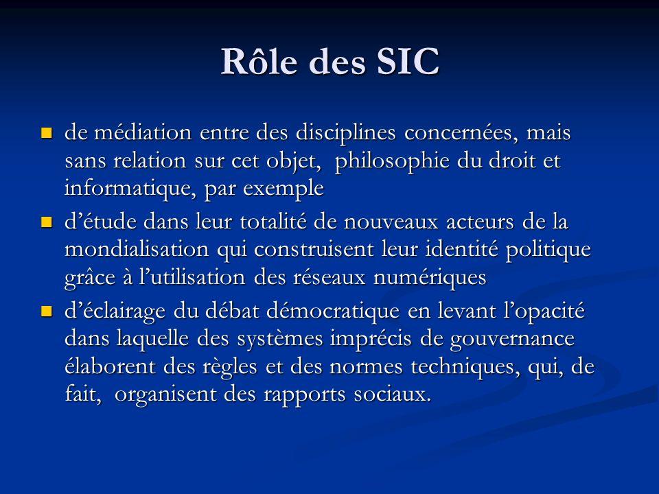 Rôle des SIC de médiation entre des disciplines concernées, mais sans relation sur cet objet, philosophie du droit et informatique, par exemple.