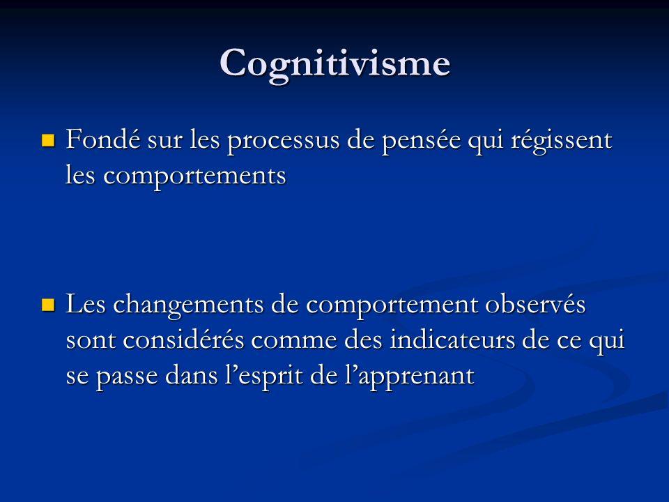 Cognitivisme Fondé sur les processus de pensée qui régissent les comportements.