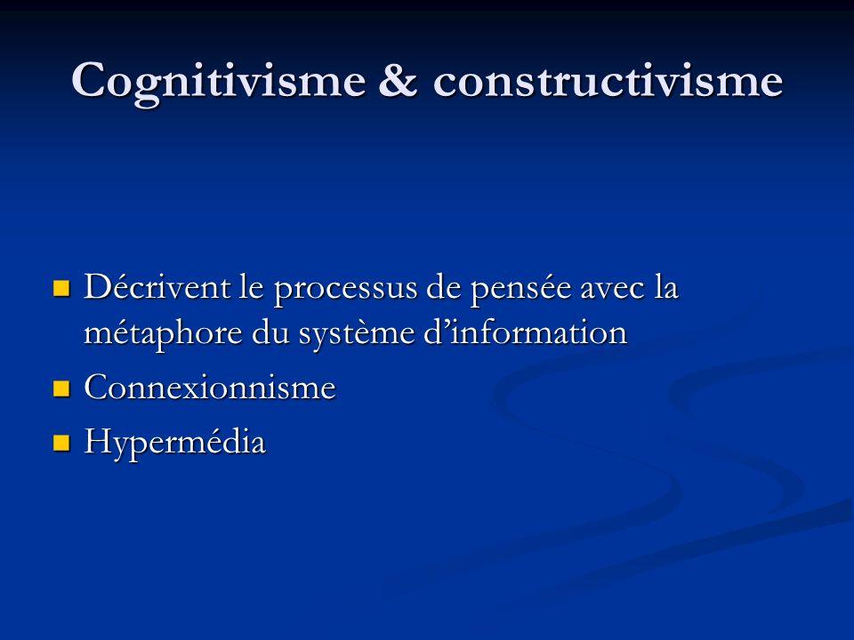 Cognitivisme & constructivisme