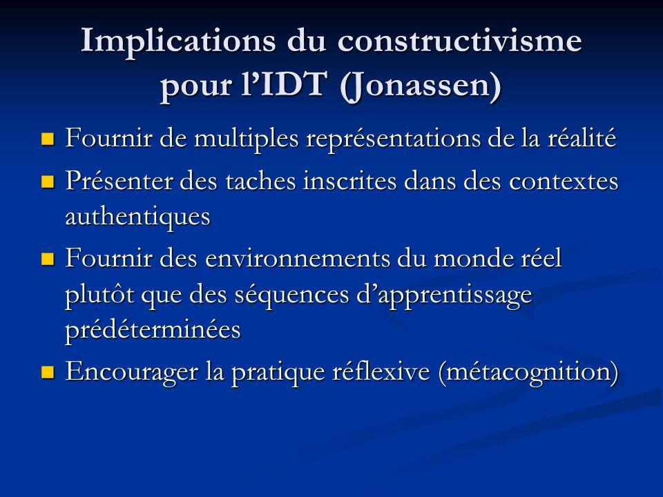 Implications du constructivisme pour l'IDT (Jonassen)