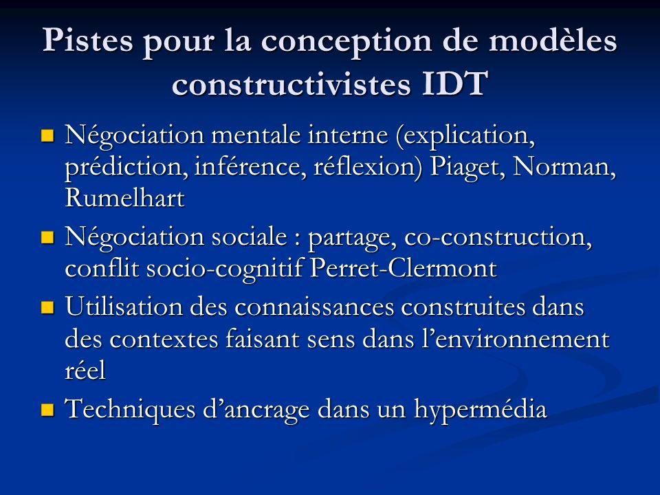 Pistes pour la conception de modèles constructivistes IDT