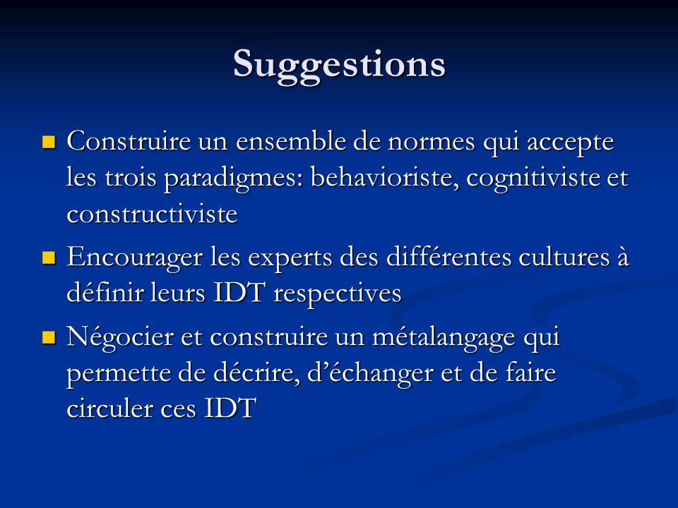 Suggestions Construire un ensemble de normes qui accepte les trois paradigmes: behavioriste, cognitiviste et constructiviste.