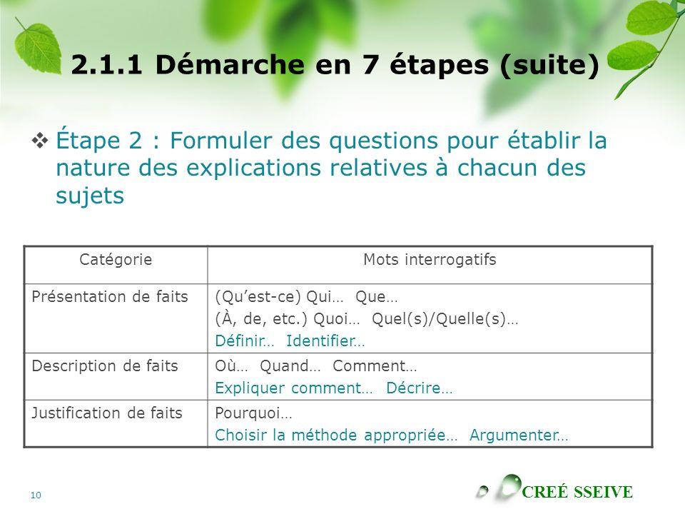 2.1.1 Démarche en 7 étapes (suite)