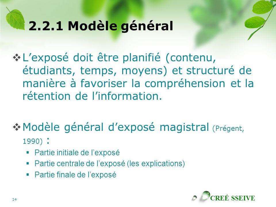 2.2.1 Modèle général