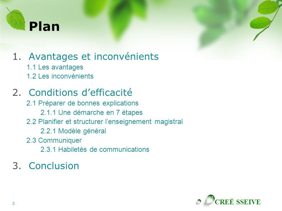 Plan Avantages et inconvénients Conditions d'efficacité Conclusion