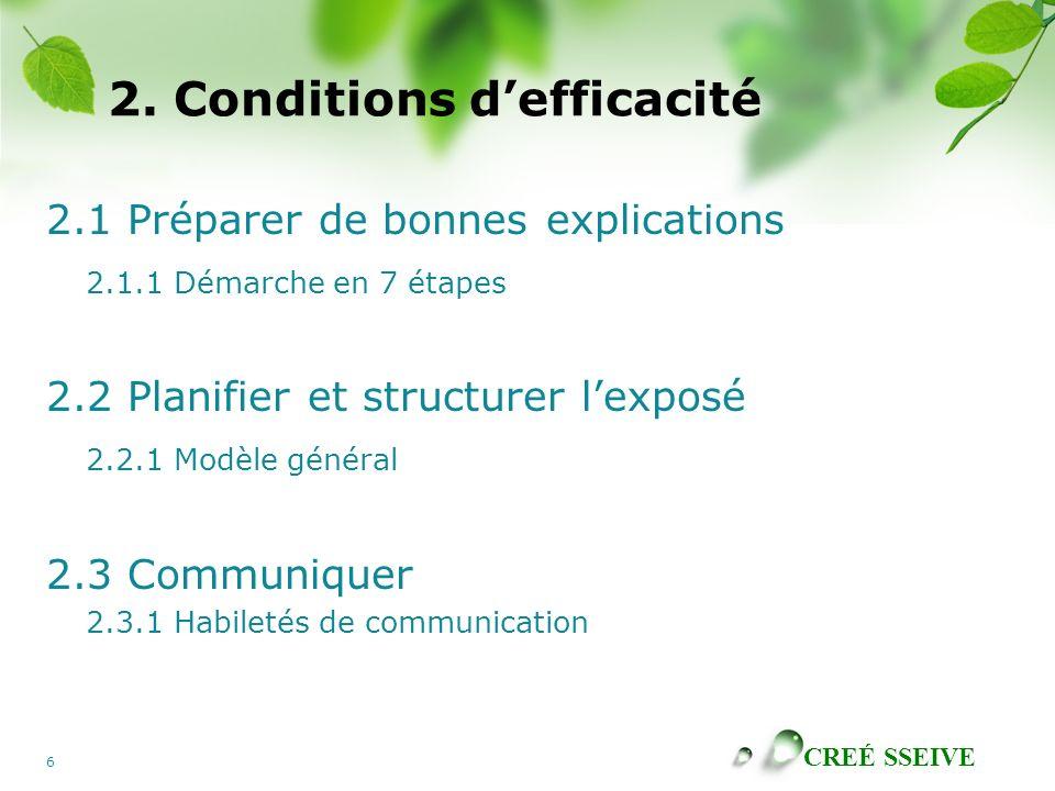 2. Conditions d'efficacité
