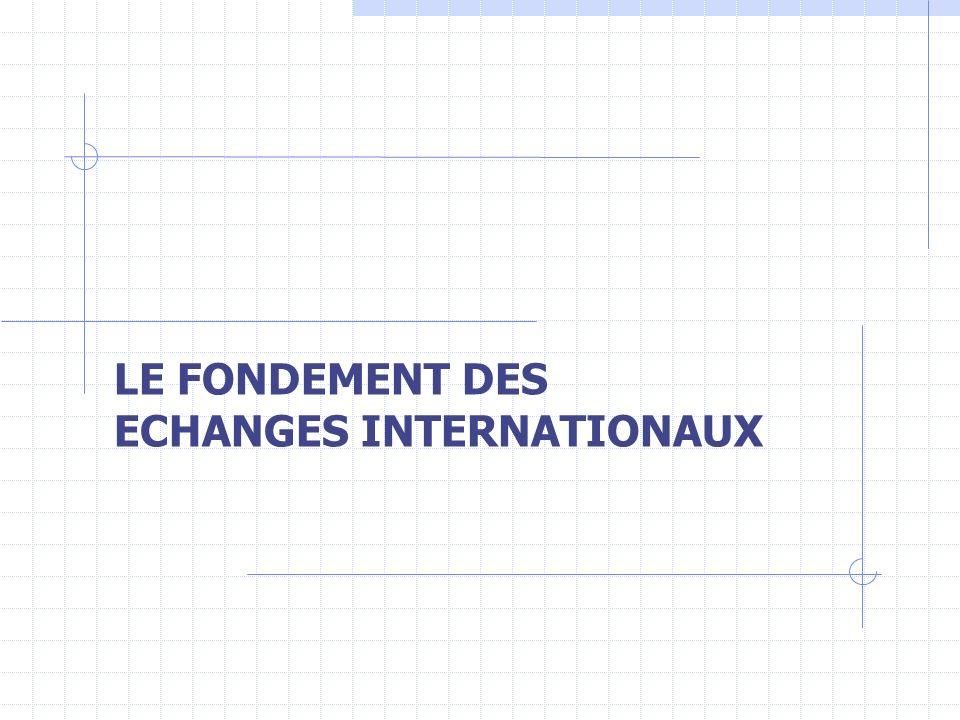 LE FONDEMENT DES ECHANGES INTERNATIONAUX