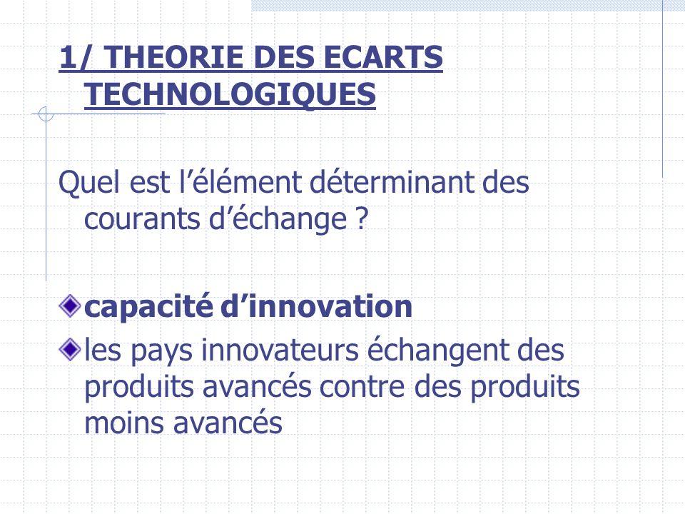 1/ THEORIE DES ECARTS TECHNOLOGIQUES