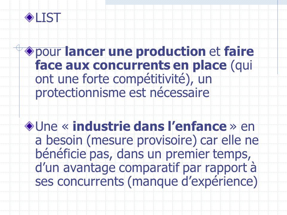 LIST pour lancer une production et faire face aux concurrents en place (qui ont une forte compétitivité), un protectionnisme est nécessaire.