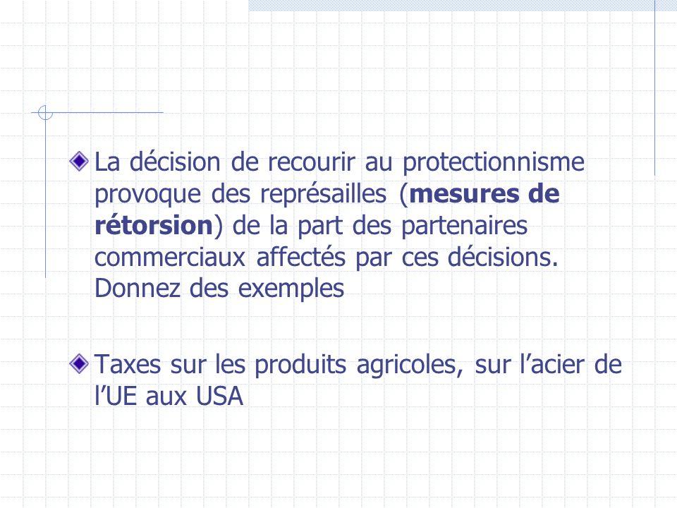 La décision de recourir au protectionnisme provoque des représailles (mesures de rétorsion) de la part des partenaires commerciaux affectés par ces décisions. Donnez des exemples