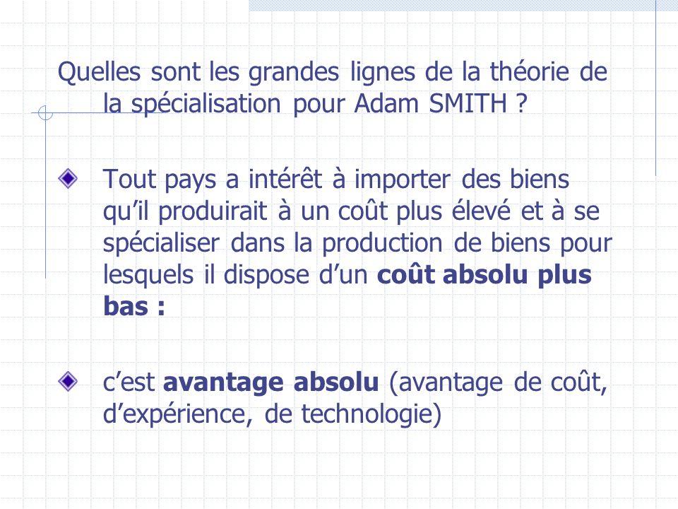 Quelles sont les grandes lignes de la théorie de la spécialisation pour Adam SMITH