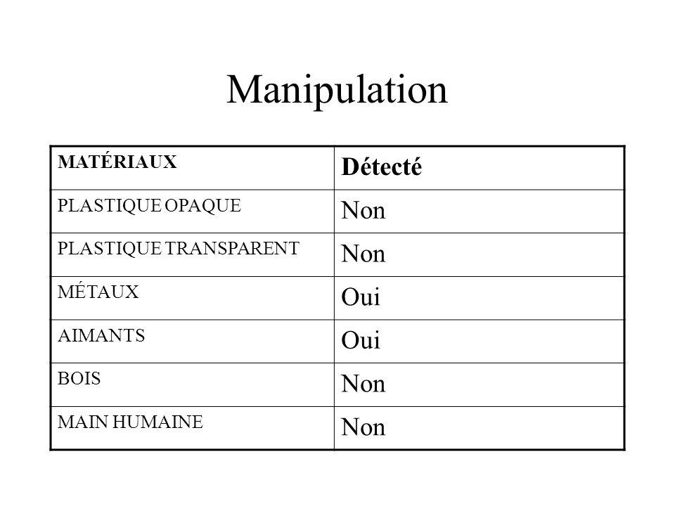 Manipulation Détecté Non Oui MATÉRIAUX PLASTIQUE OPAQUE
