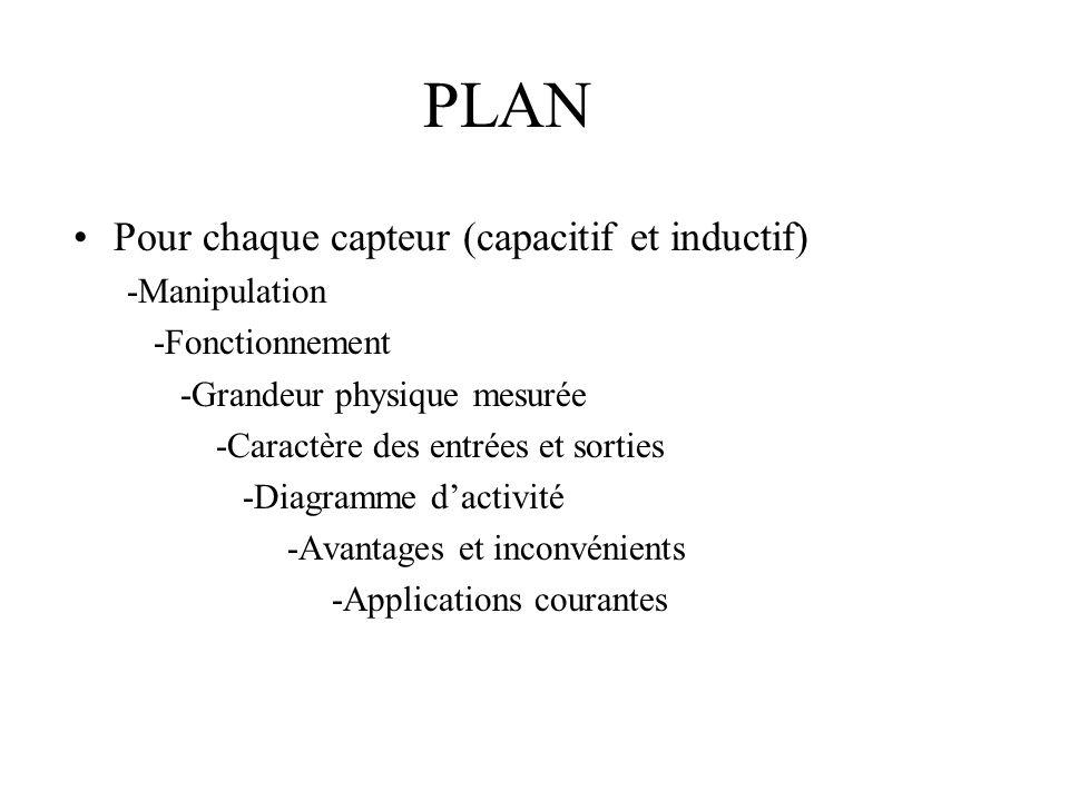 PLAN Pour chaque capteur (capacitif et inductif) -Manipulation