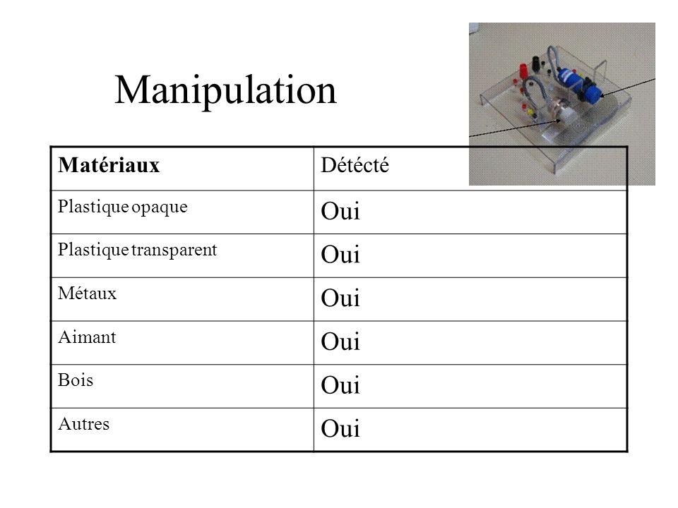 Manipulation Oui Matériaux Détécté Plastique opaque