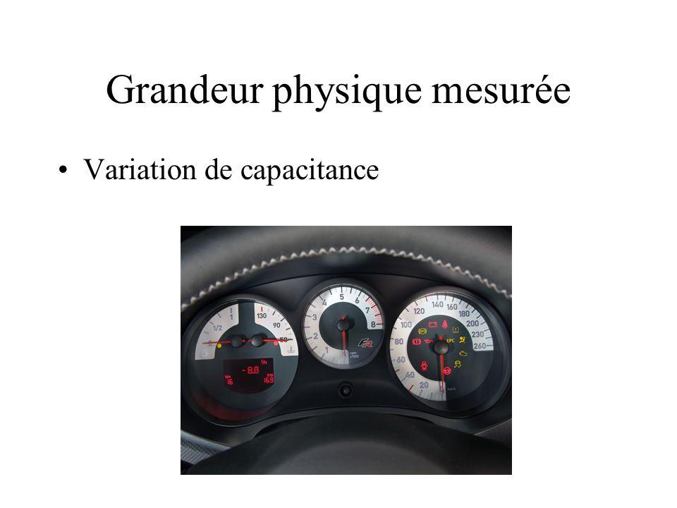 Grandeur physique mesurée