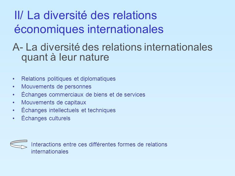 II/ La diversité des relations économiques internationales