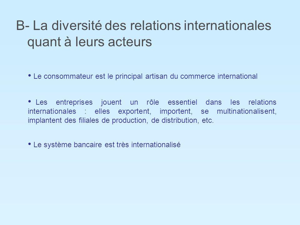 B- La diversité des relations internationales quant à leurs acteurs