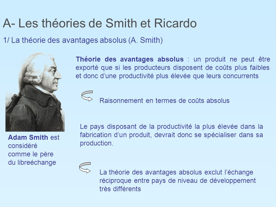 A- Les théories de Smith et Ricardo