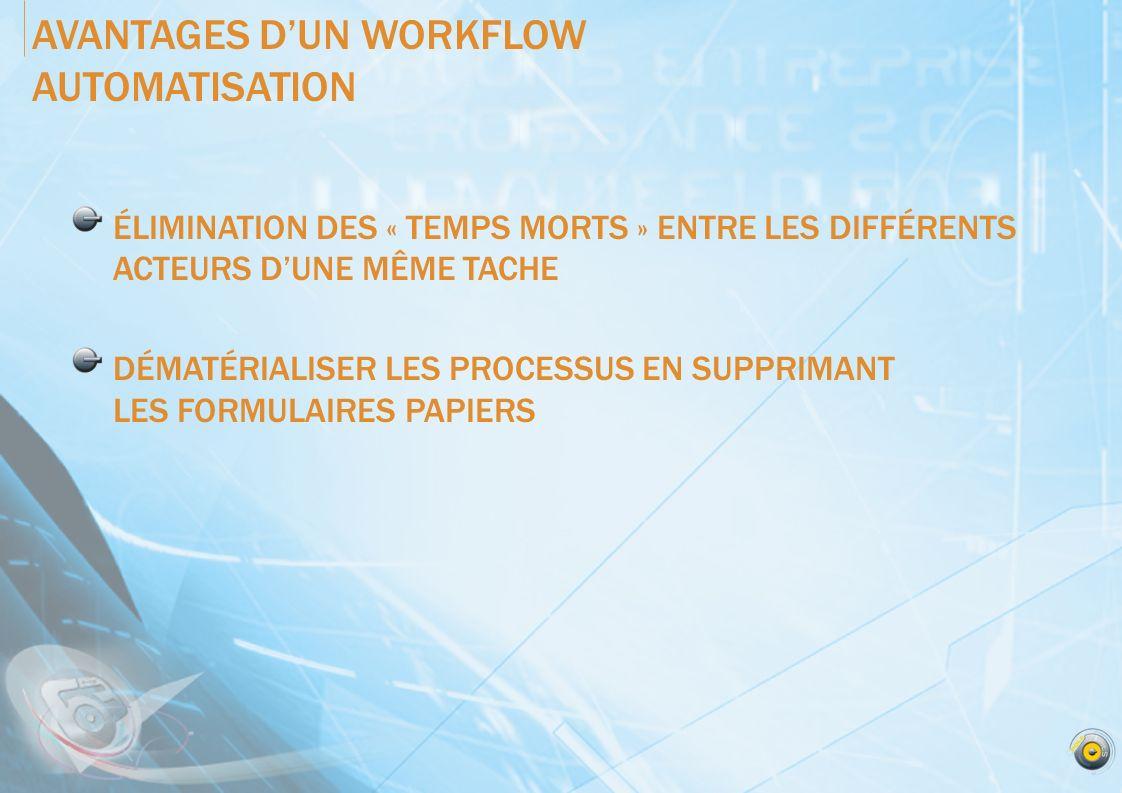 AVANTAGES D'UN WORKFLOW AUTOMATISATION
