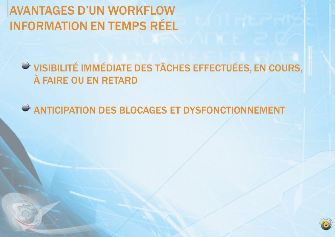 AVANTAGES D'UN WORKFLOW INFORMATION EN TEMPS RÉEL