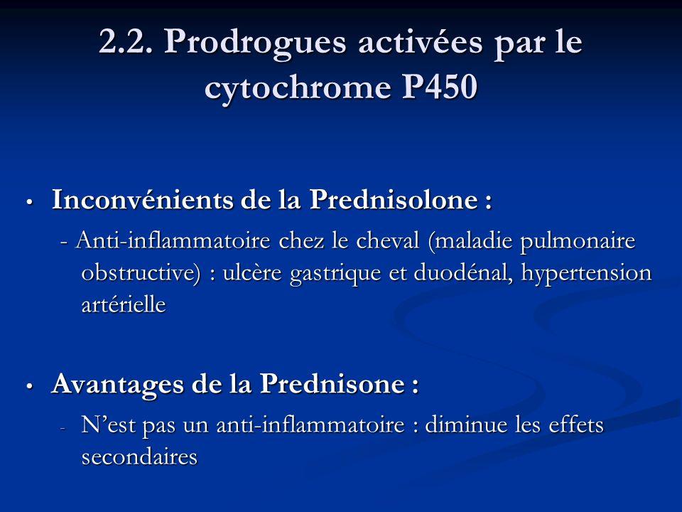 2.2. Prodrogues activées par le cytochrome P450