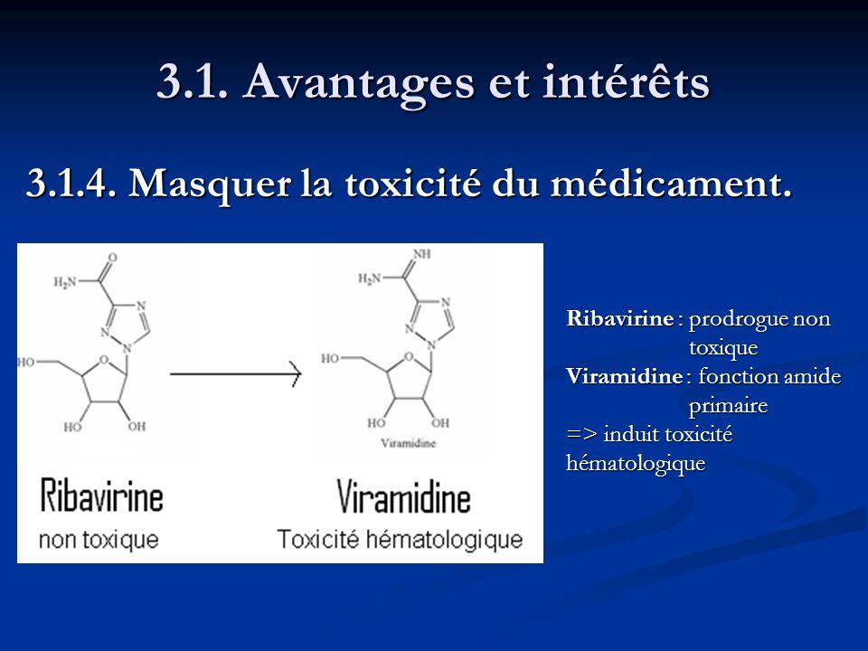 3.1. Avantages et intérêts 3.1.4. Masquer la toxicité du médicament.