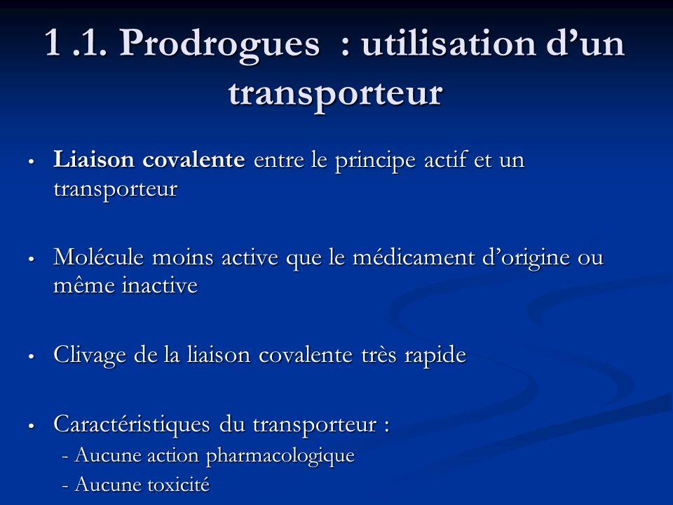 1 .1. Prodrogues : utilisation d'un transporteur