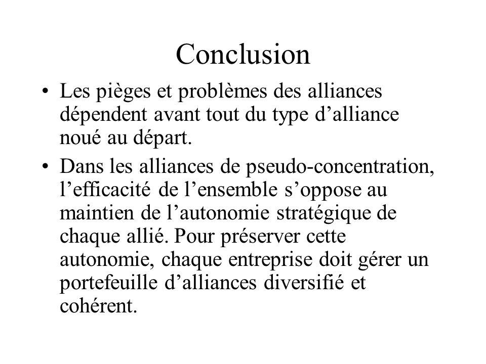 Conclusion Les pièges et problèmes des alliances dépendent avant tout du type d'alliance noué au départ.