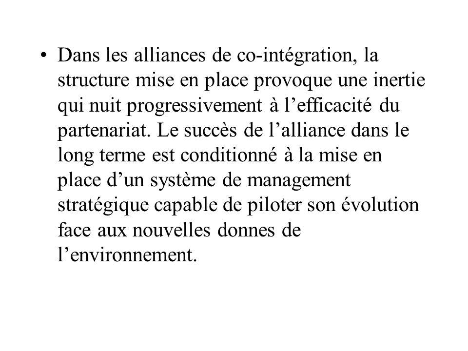 Dans les alliances de co-intégration, la structure mise en place provoque une inertie qui nuit progressivement à l'efficacité du partenariat.