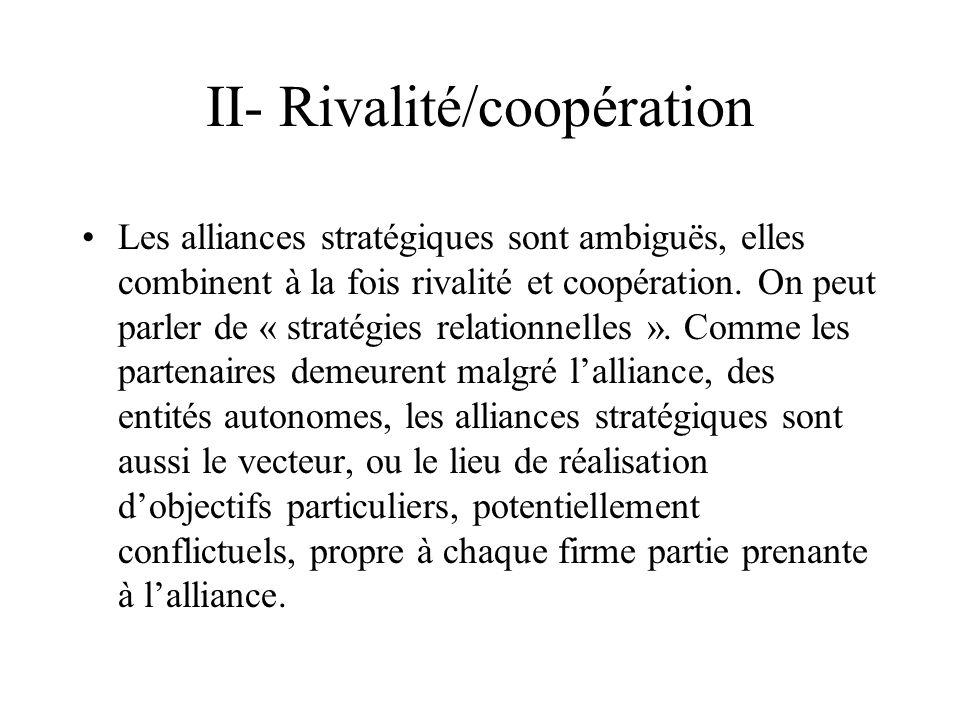 II- Rivalité/coopération