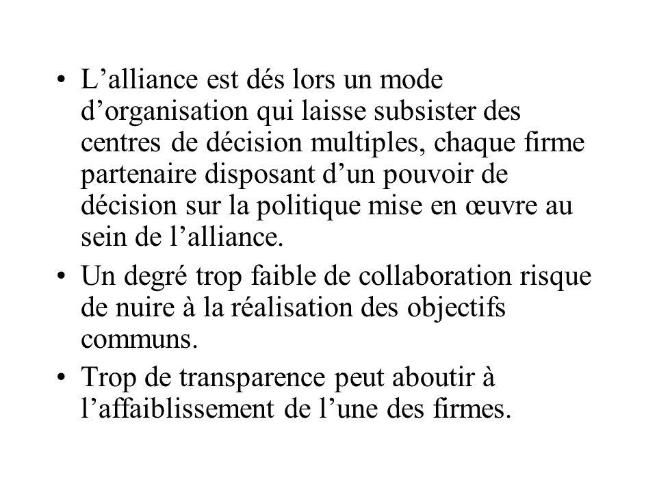 L'alliance est dés lors un mode d'organisation qui laisse subsister des centres de décision multiples, chaque firme partenaire disposant d'un pouvoir de décision sur la politique mise en œuvre au sein de l'alliance.
