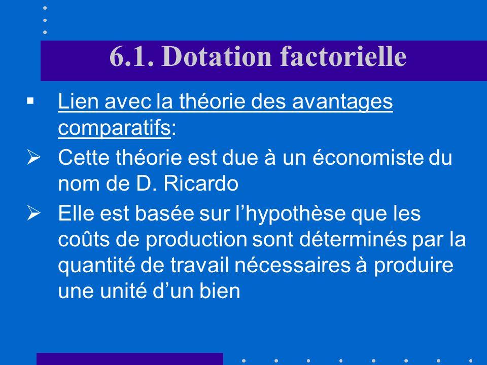 6.1. Dotation factorielle Lien avec la théorie des avantages comparatifs: Cette théorie est due à un économiste du nom de D. Ricardo.
