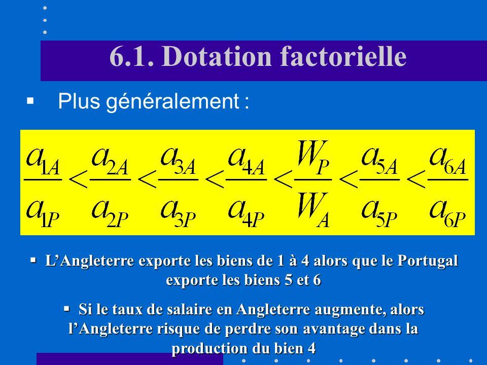 6.1. Dotation factorielle Plus généralement :