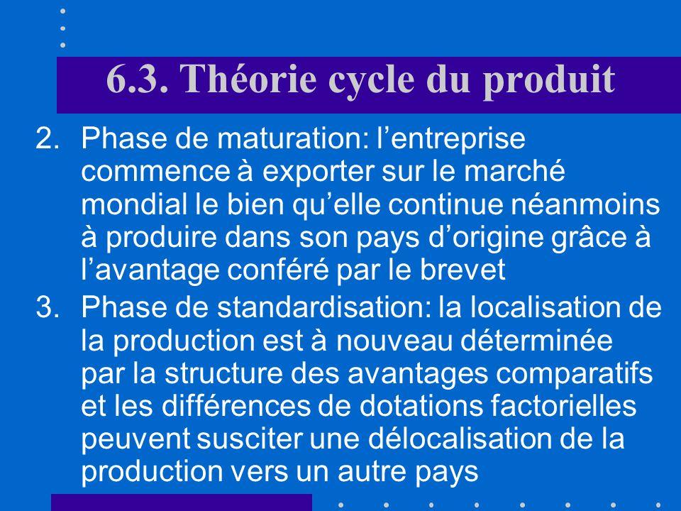 6.3. Théorie cycle du produit