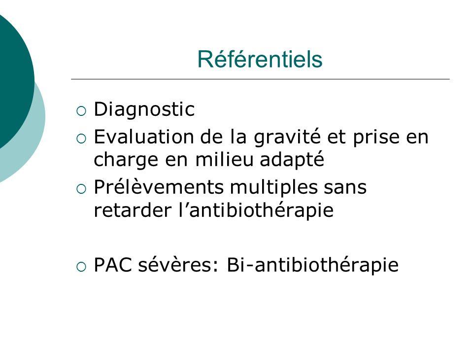 Référentiels Diagnostic