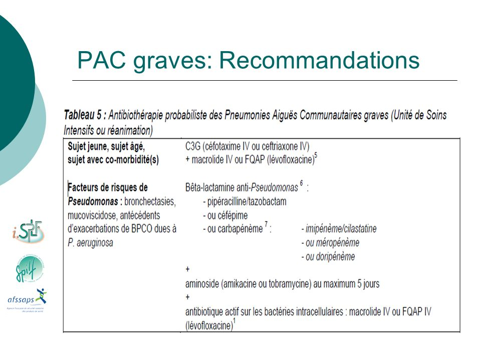 PAC graves: Recommandations