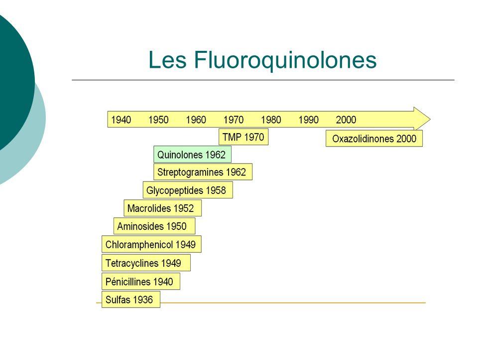 Les Fluoroquinolones