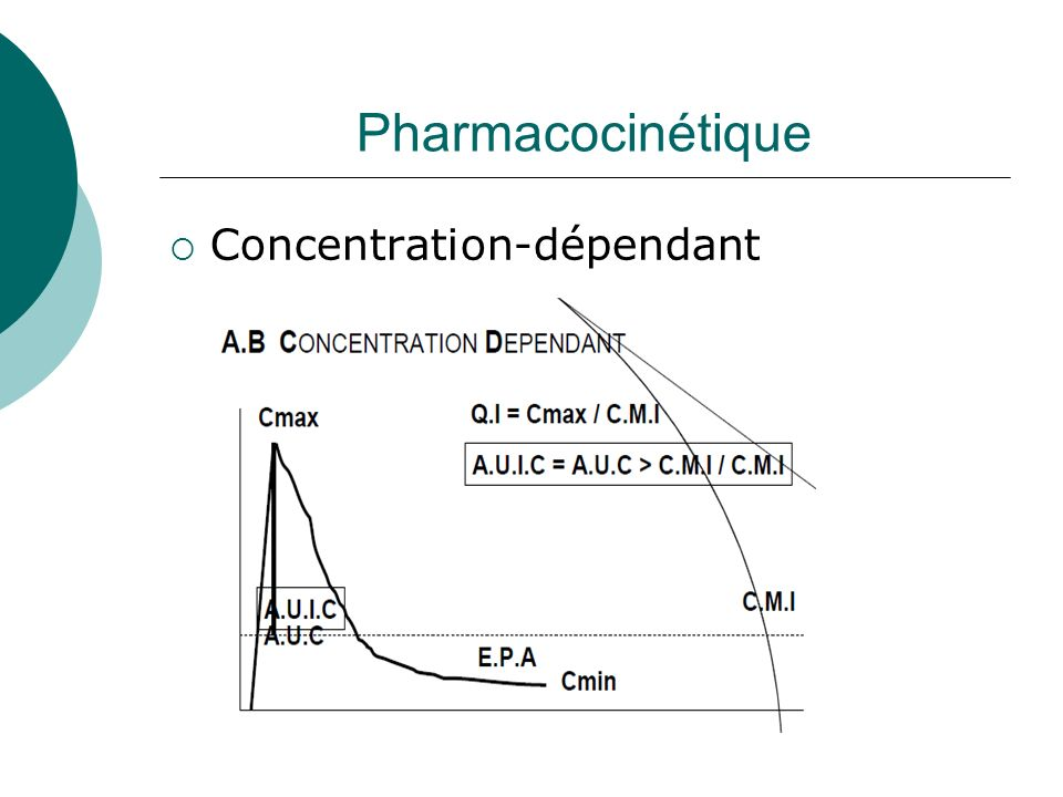 Pharmacocinétique Concentration-dépendant