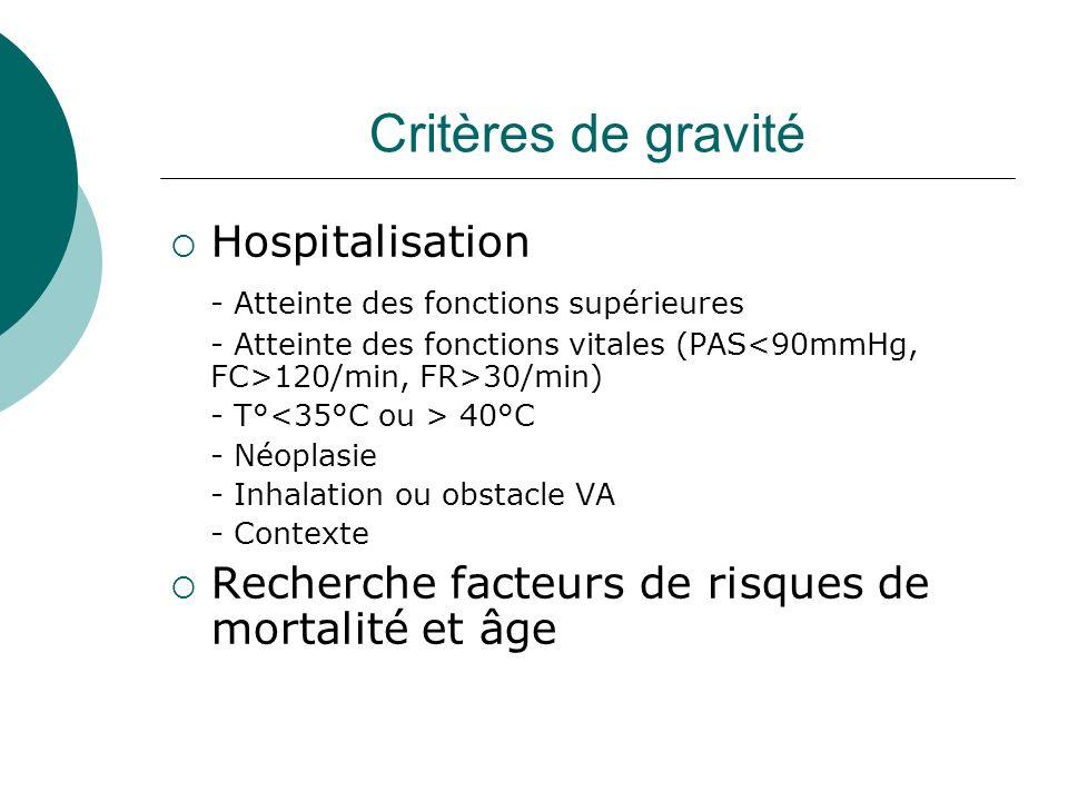 Critères de gravité Hospitalisation