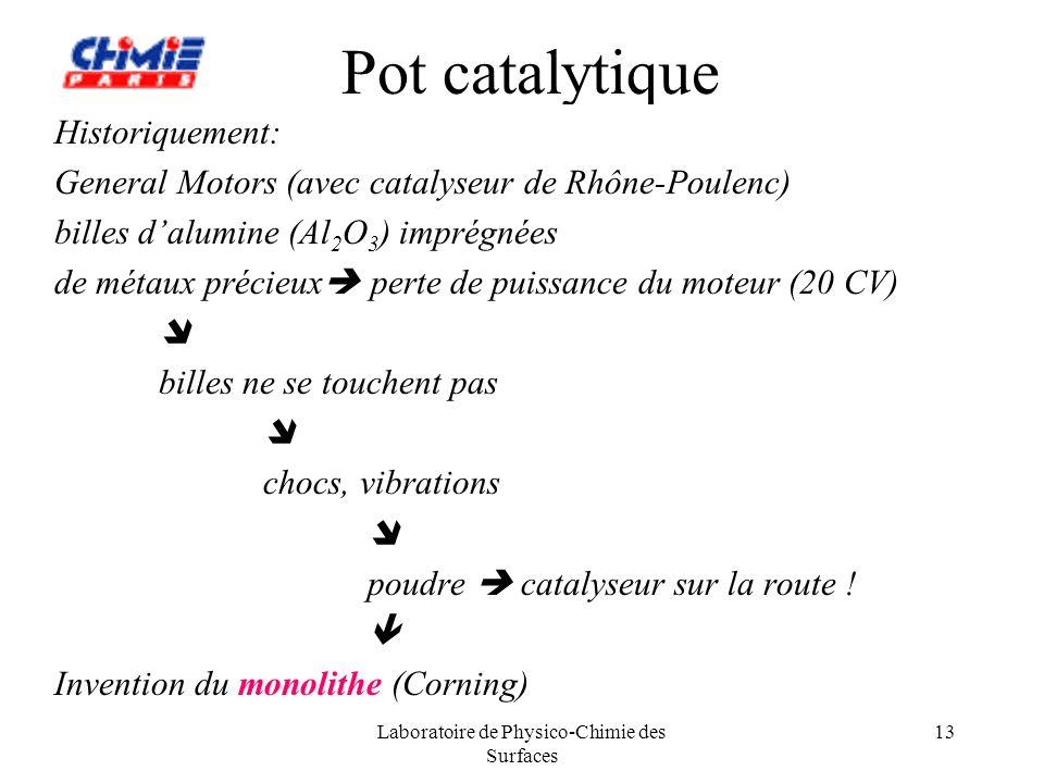 Pots Catalytiques: rôle et enjeux