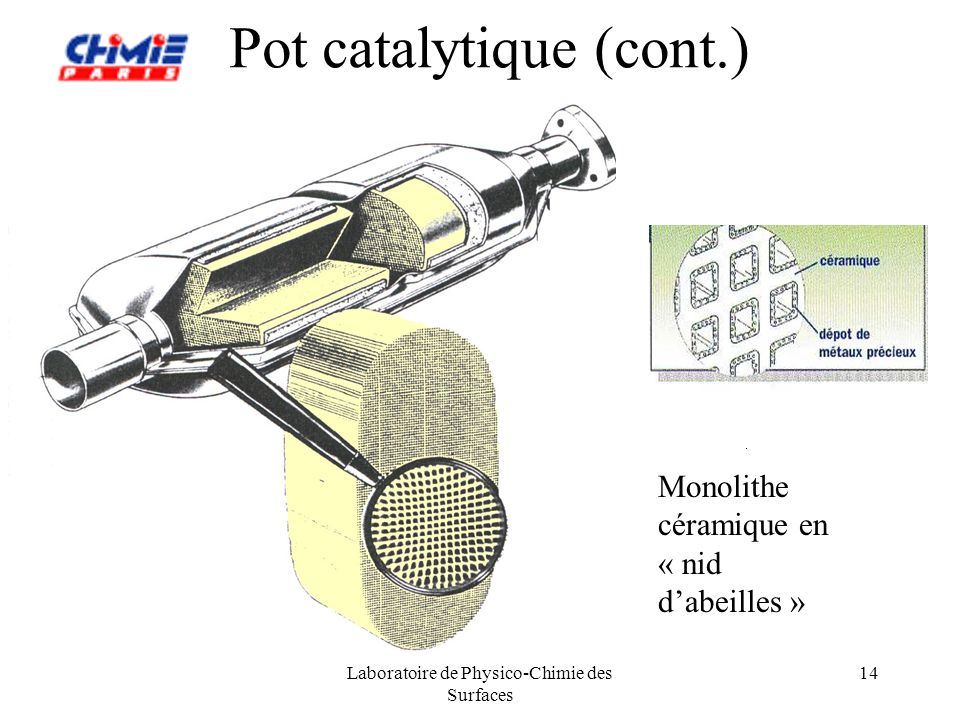 Pot catalytique (cont.)