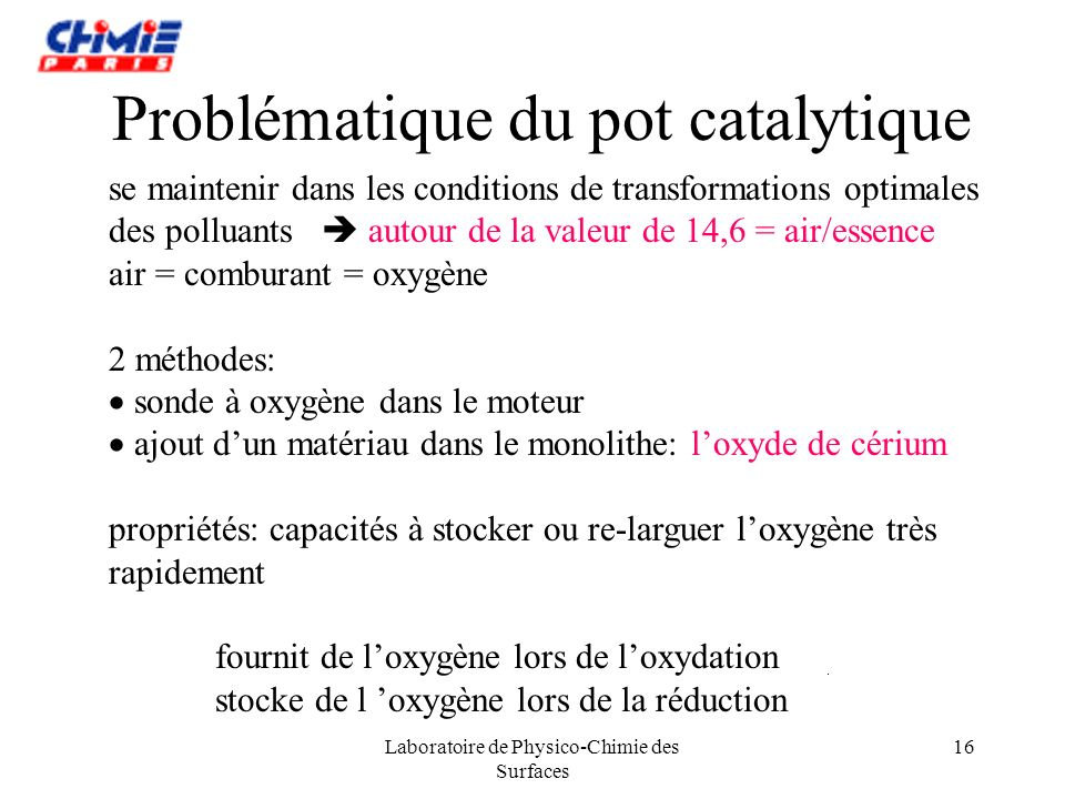 Problématique du pot catalytique