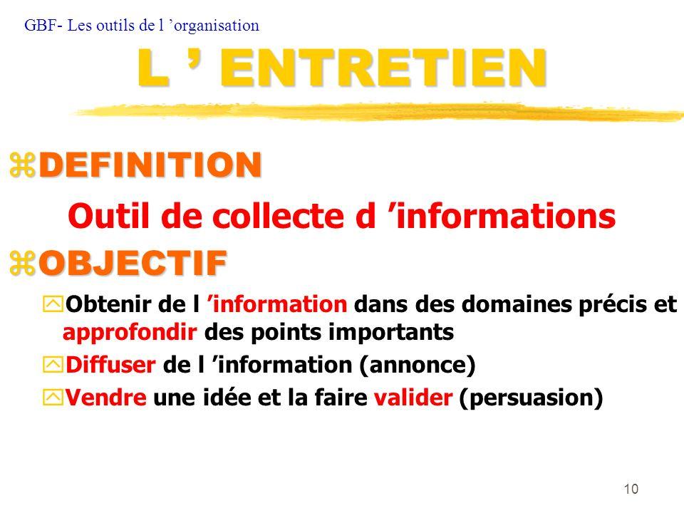 Outil de collecte d 'informations