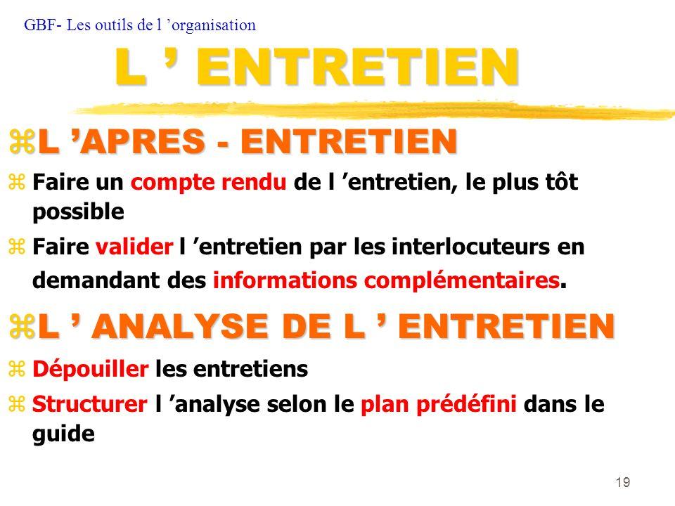 L ' ENTRETIEN L 'APRES - ENTRETIEN L ' ANALYSE DE L ' ENTRETIEN