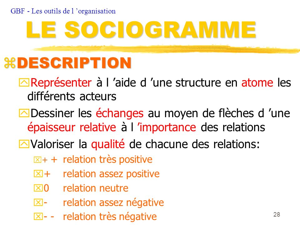 LE SOCIOGRAMME DESCRIPTION