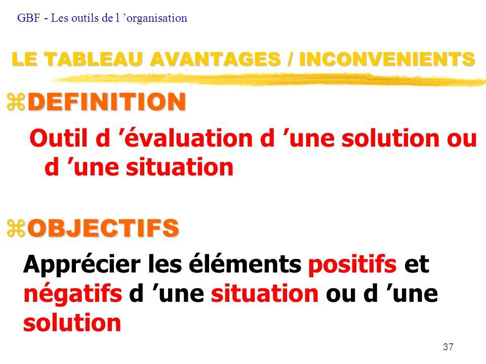 LE TABLEAU AVANTAGES / INCONVENIENTS