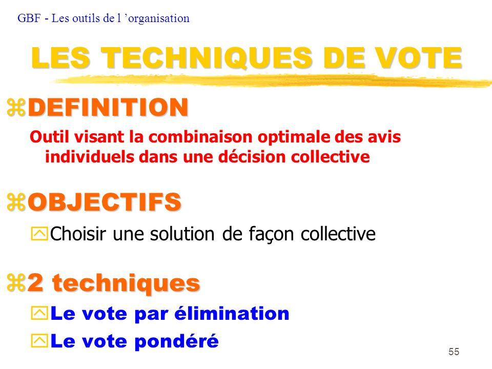 LES TECHNIQUES DE VOTE DEFINITION OBJECTIFS 2 techniques