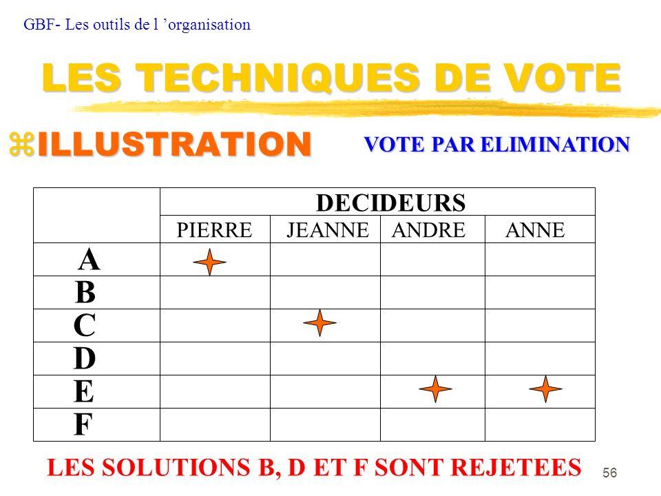 LES TECHNIQUES DE VOTE ILLUSTRATION A B C D E F DECIDEURS