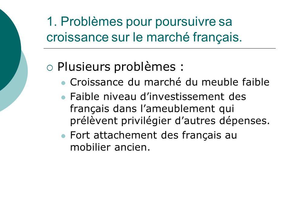 1. Problèmes pour poursuivre sa croissance sur le marché français.