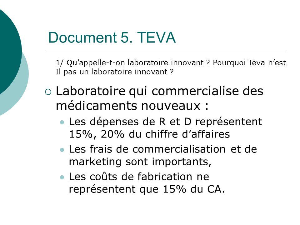 Document 5. TEVA 1/ Qu'appelle-t-on laboratoire innovant Pourquoi Teva n'est. Il pas un laboratoire innovant